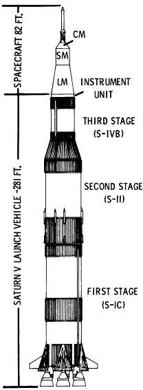 apollo 13 rocket parts