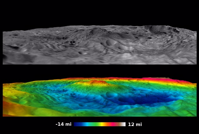 Rheasilvia on the Asteroid Vesta
