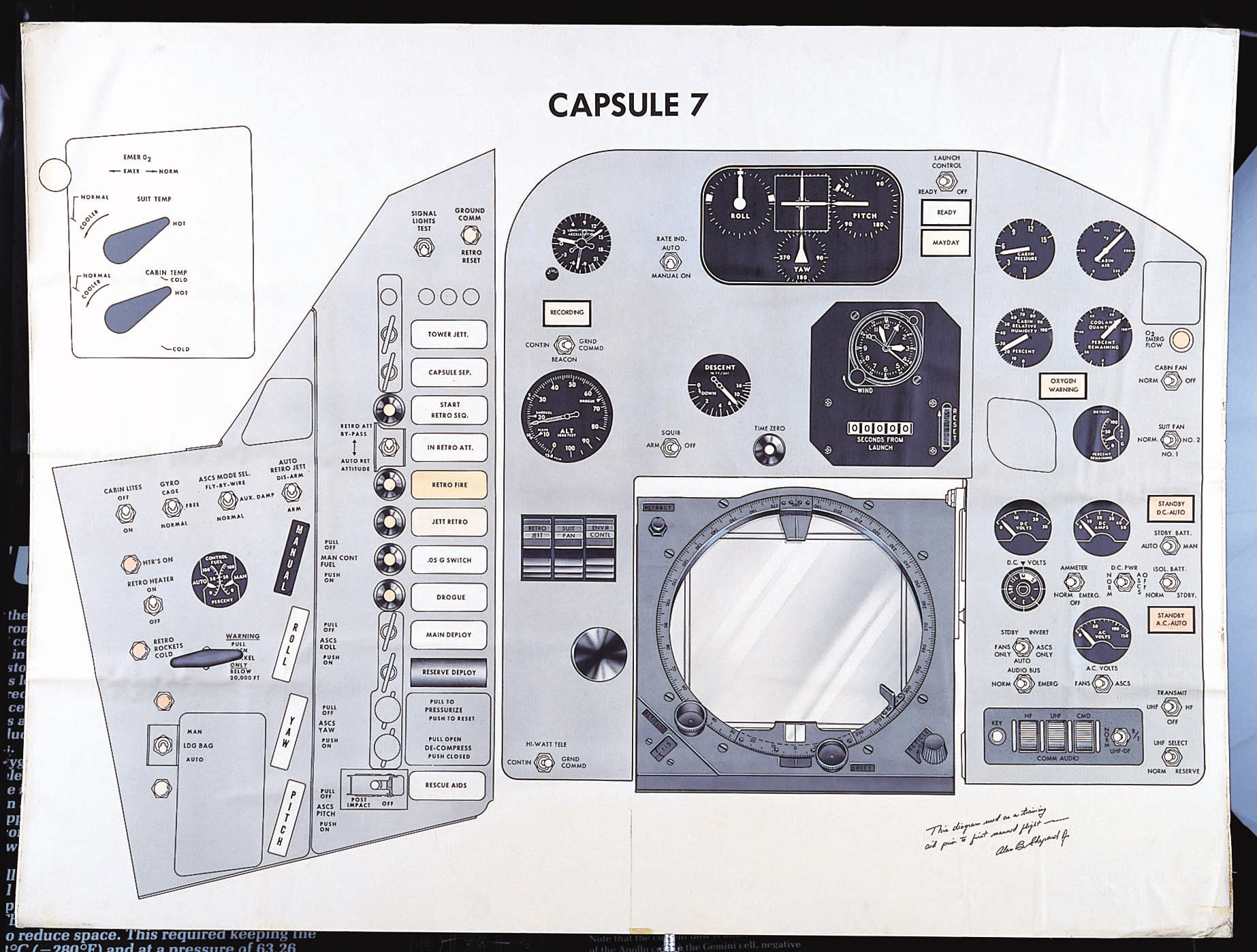 Freedom 7 Panel Diagram