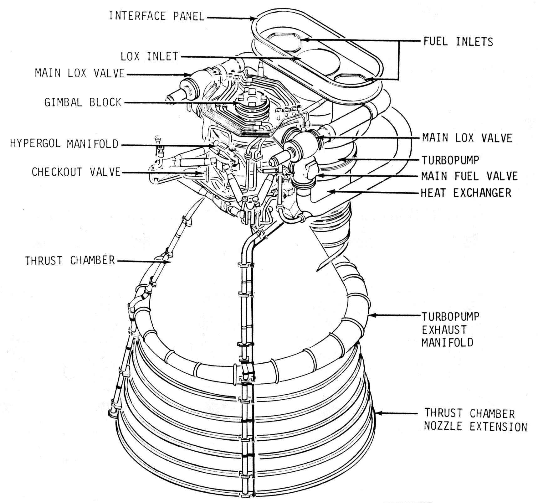 saturn v f 1 engine diagram. Black Bedroom Furniture Sets. Home Design Ideas