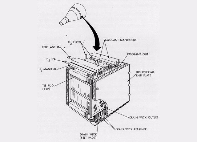Gemini Fuel Cell Diagram