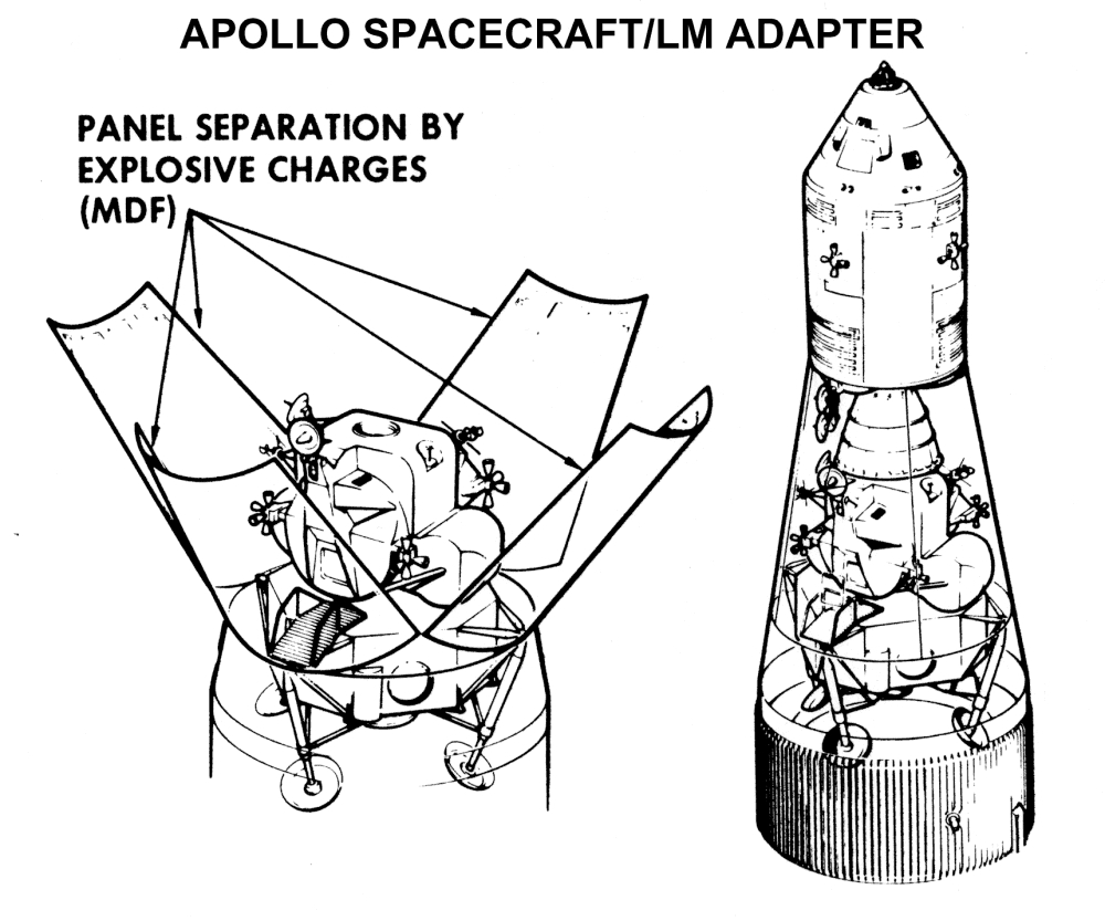 apollo lunar module adapter diagram