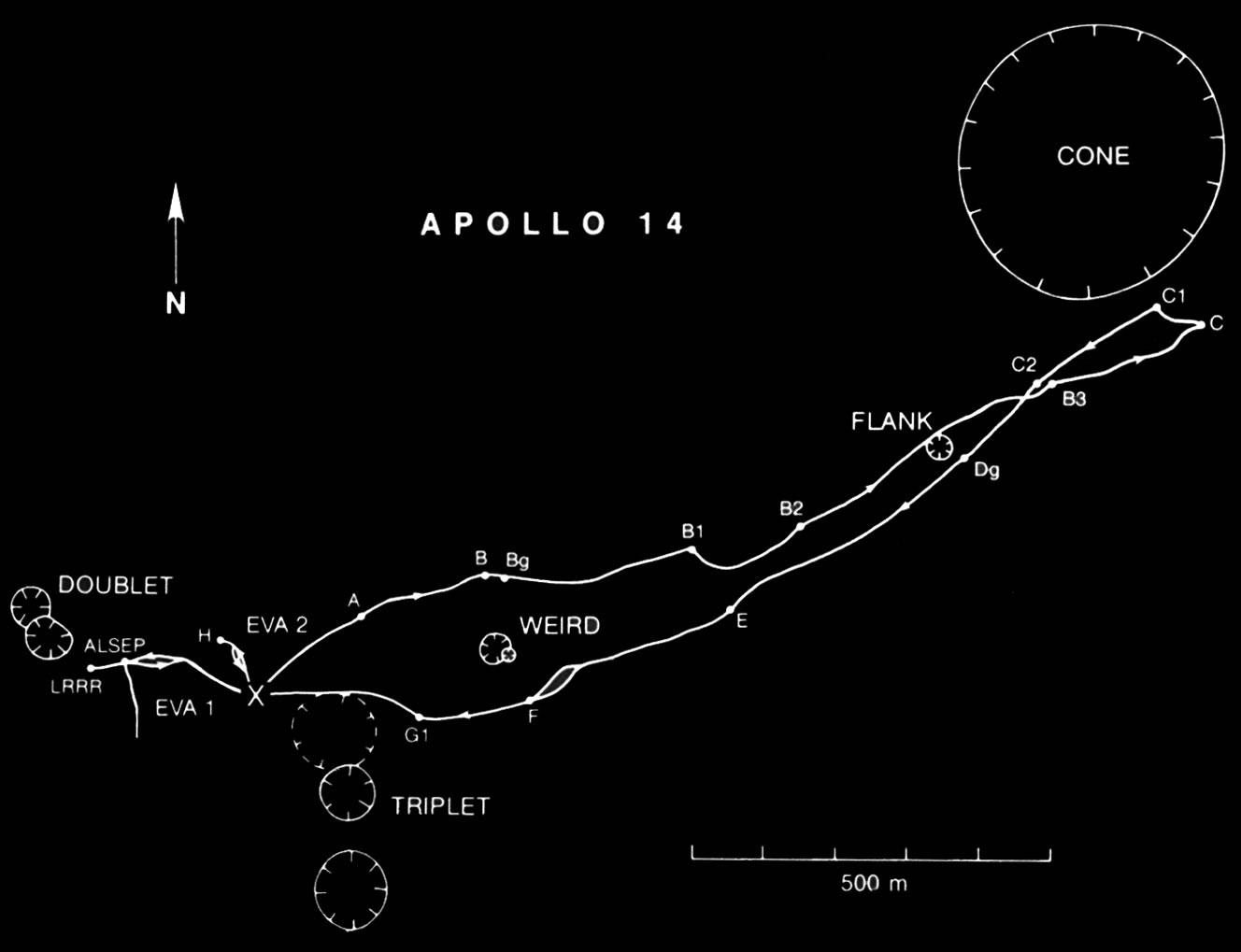 Apollo 14 traverse map
