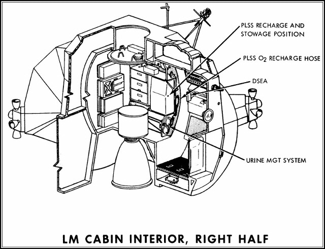 apollo figure  apollo lunar module interior  right half