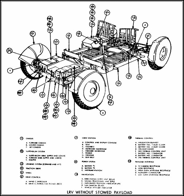 Apollo Figure: Lunar Roving Vehicle (LRV) - w/o payload