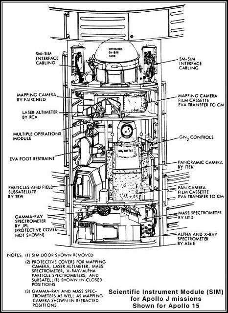 Apollo Figure: SIM (Scientific Instrument Module)