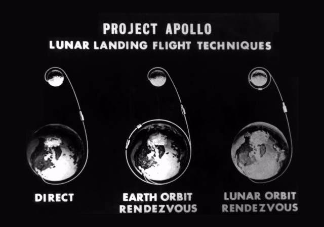 Apollo Landing Schemes