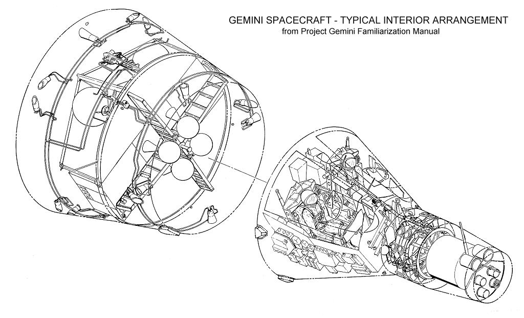 Gemini Diagram