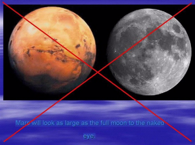 Mars Hoax diagram