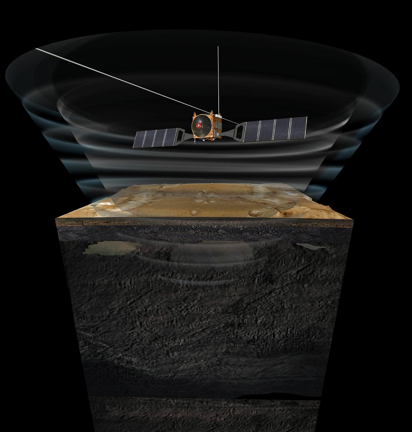 MARSIS Radar Instrument