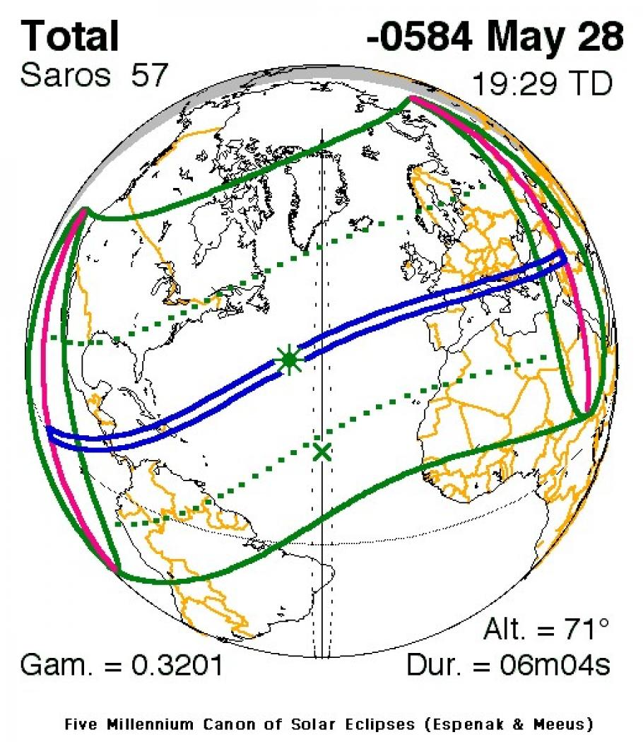 Globe diagram with lines plotted against it.
