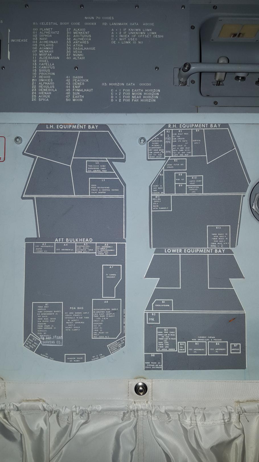 <em>Columbia</em> Stowage Map