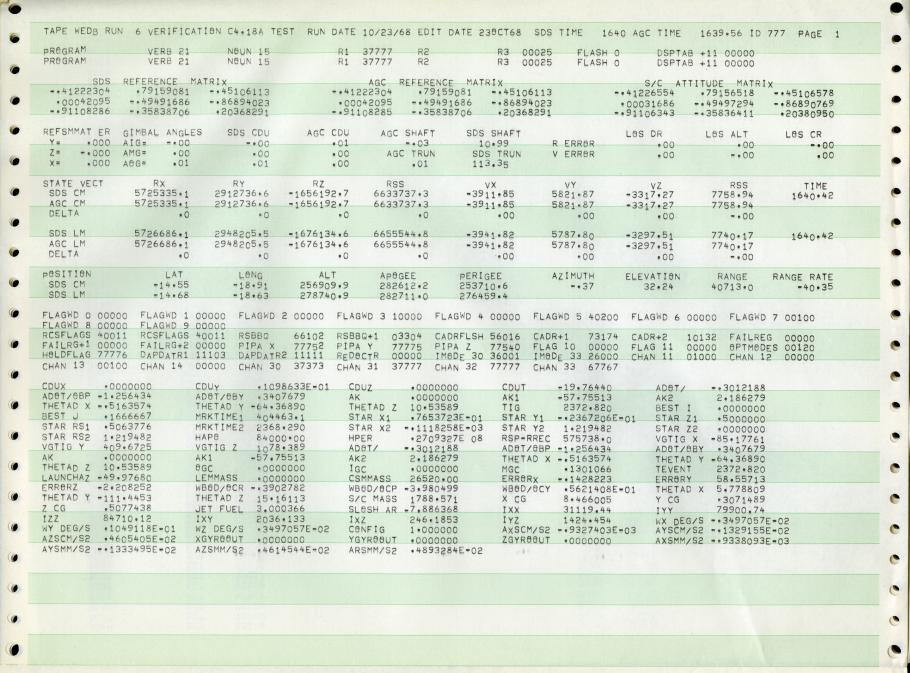 Margaret Hamilton's Program Listing