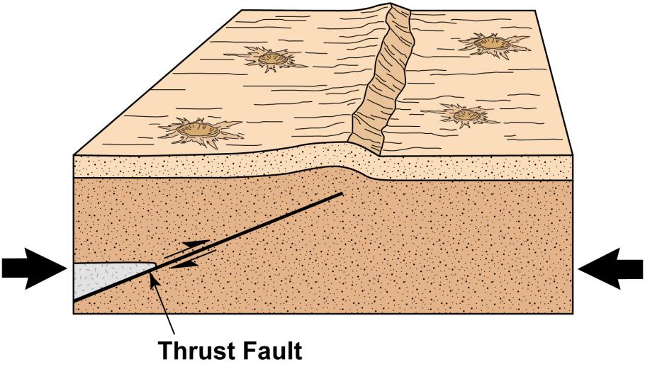 Lobate Scarp - Thrust Fault Illustration
