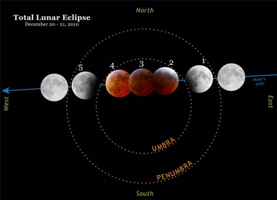 Total Lunar Eclipse | National Air and Space Museum