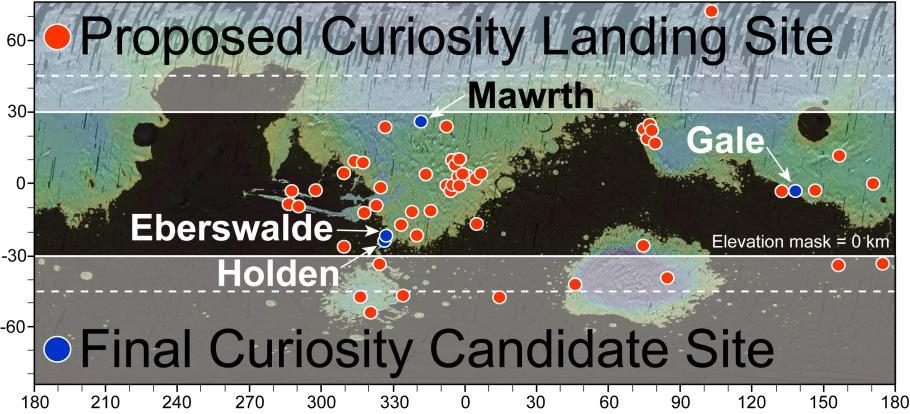 Curiosity Landing Site