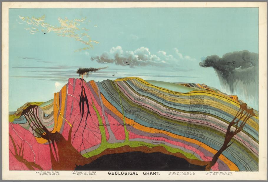 Geological Chart by Levi Walter Yaggy