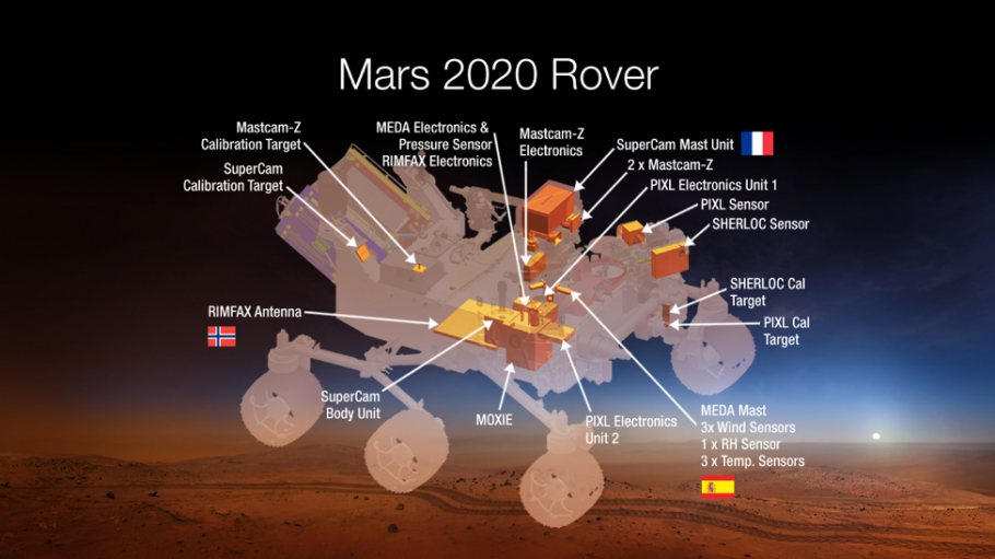diagram of rover with labels