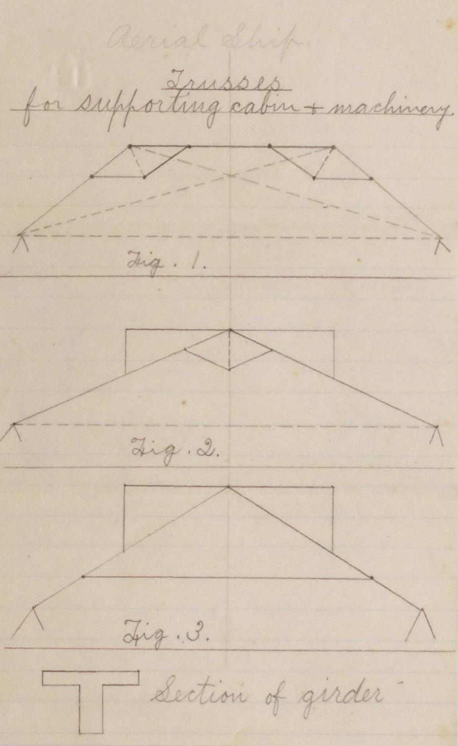 Cursive Text: Aerial Ship, Trusses Support Cabinet and Machinery, three; letter T shape labelled section of girder line drawings labeled Fig. 1, 2, 3,