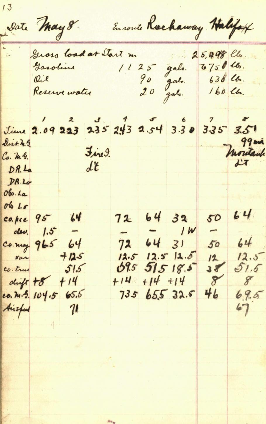 columns from a log book