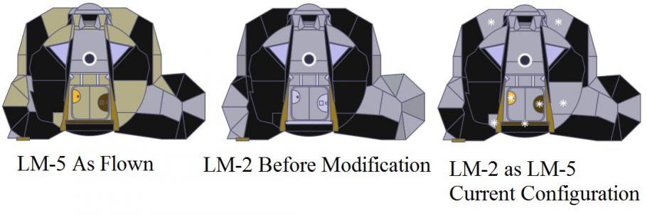 Diagram showing the different coatings on the lunar module.