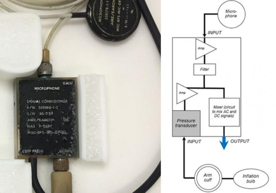 Microphone and signal conditioner designed to read both sound and pressure