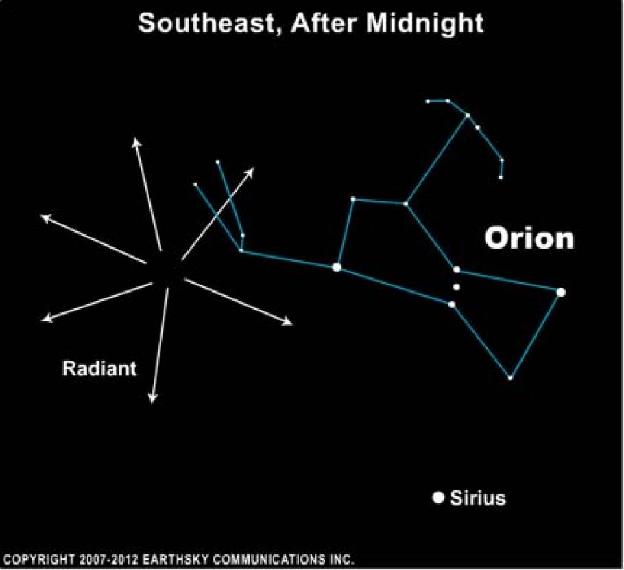 An image of the radiant of the Orionid meteor shower