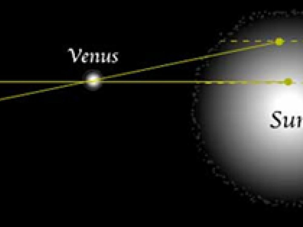 Why should you care about the Transit of Venus?