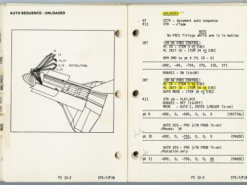 A Manual From Sally Ride