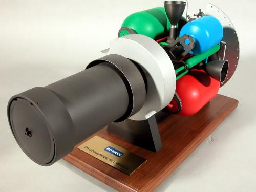 Exoatmospheric Kill Vehicle Model