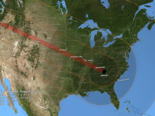 Path of Totality