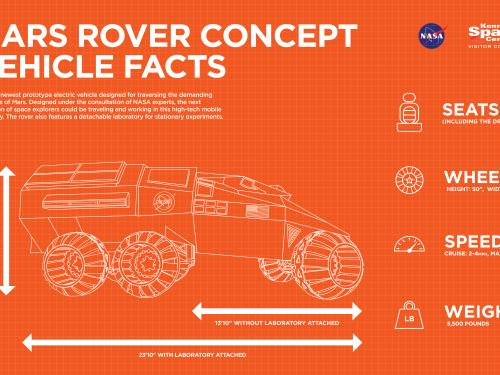 Mars Rover Concept Vehicle Infographic