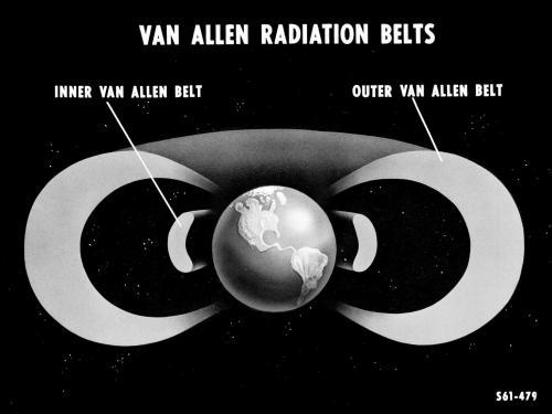 Illustration Showing the Van Allen Belts