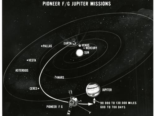 Map of the Mission Path of Pioneer 10 and 11