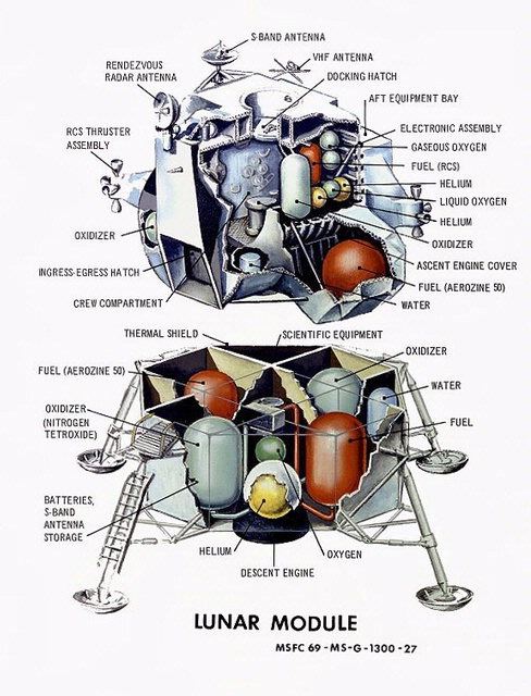 moon landing modules cutaway-#2