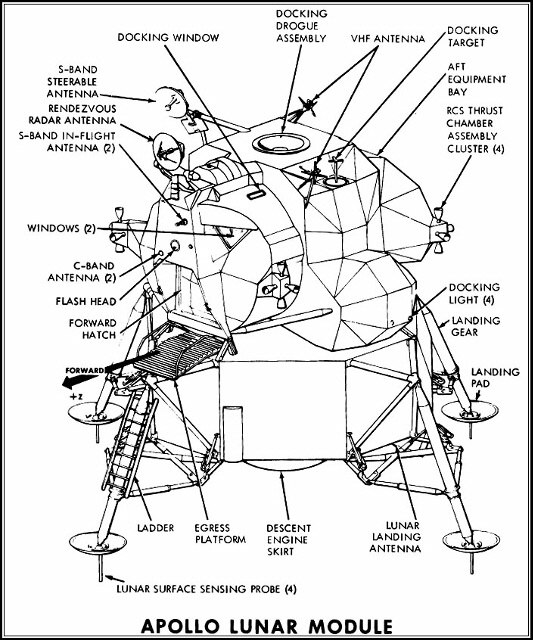 Apollo Figure: Apollo Lunar Module (LM)