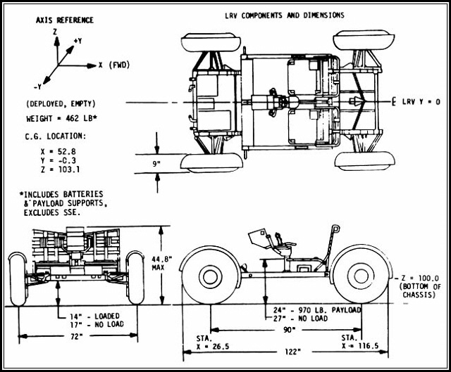 Apollo Figure: Lunar Roving Vehicle (LRV)