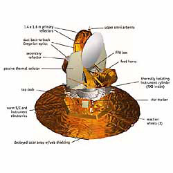 Image of : Satellite, WMAP, Reconstructed Engineering Model