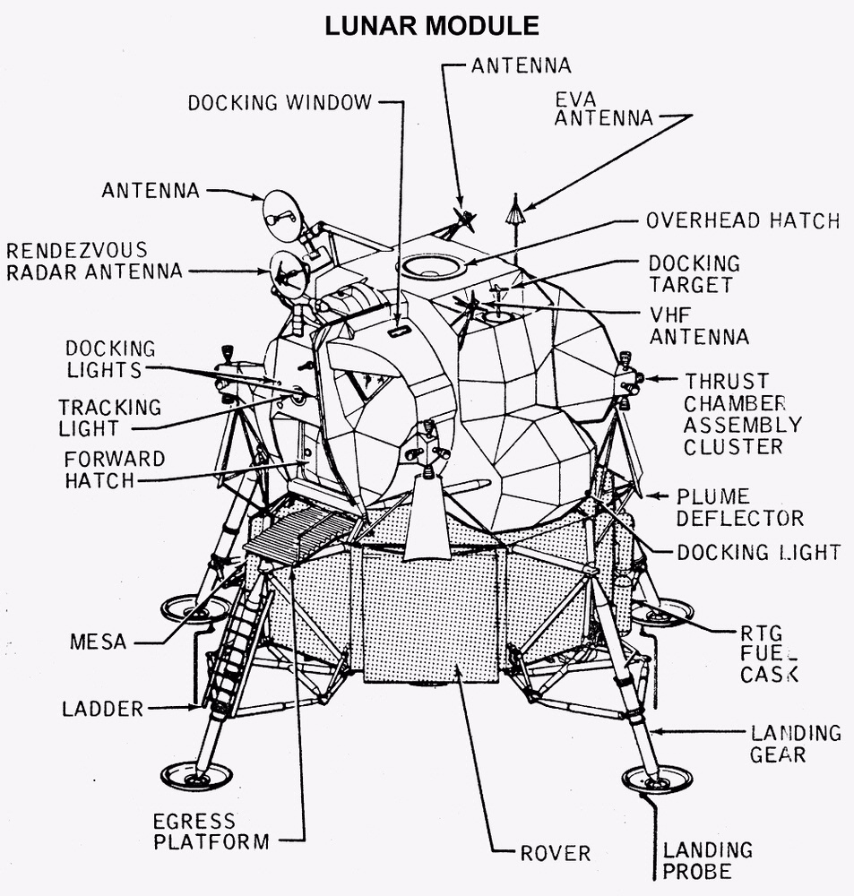 Apollo Lunar Module Diagram