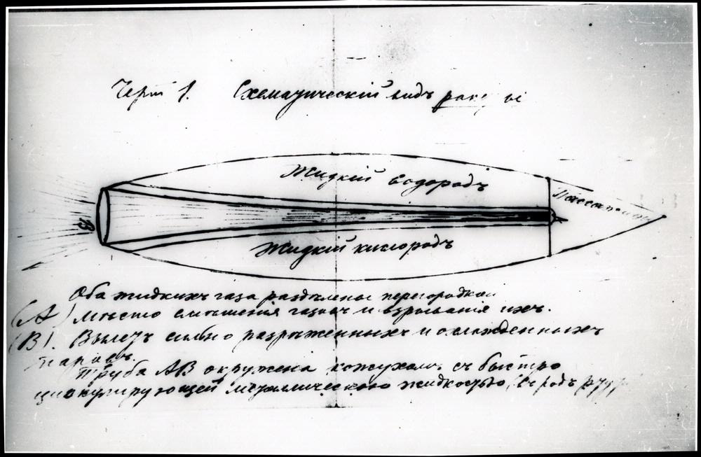 Tsiolkovsky Spacecraft Model Pioneers Of Flight